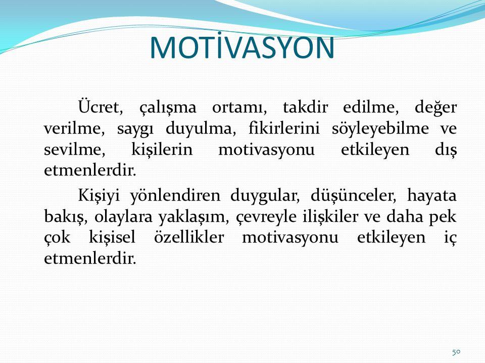 Ücret, çalışma ortamı, takdir edilme, değer verilme, saygı duyulma, fikirlerini söyleyebilme ve sevilme, kişilerin motivasyonu etkileyen dış etmenlerd