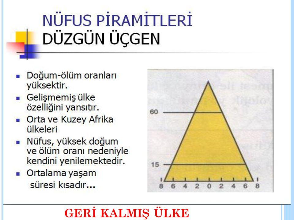 GERİ KALMIŞ ÜLKE