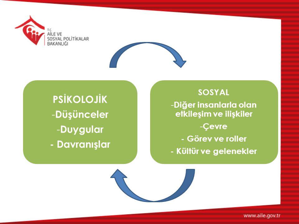 PSİKOLOJİK - Düşünceler - Duygular - Davranışlar SOSYAL - Diğer insanlarla olan etkileşim ve ilişkiler - Çevre - Görev ve roller - Kültür ve gelenekle
