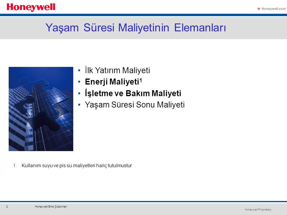 Honeywell Proprietary Honeywell.com  2Honeywell Bina Çözümleri Yaşam Süresi Maliyetinin Elemanları İlk Yatırım Maliyeti Enerji Maliyeti 1 İşletme ve