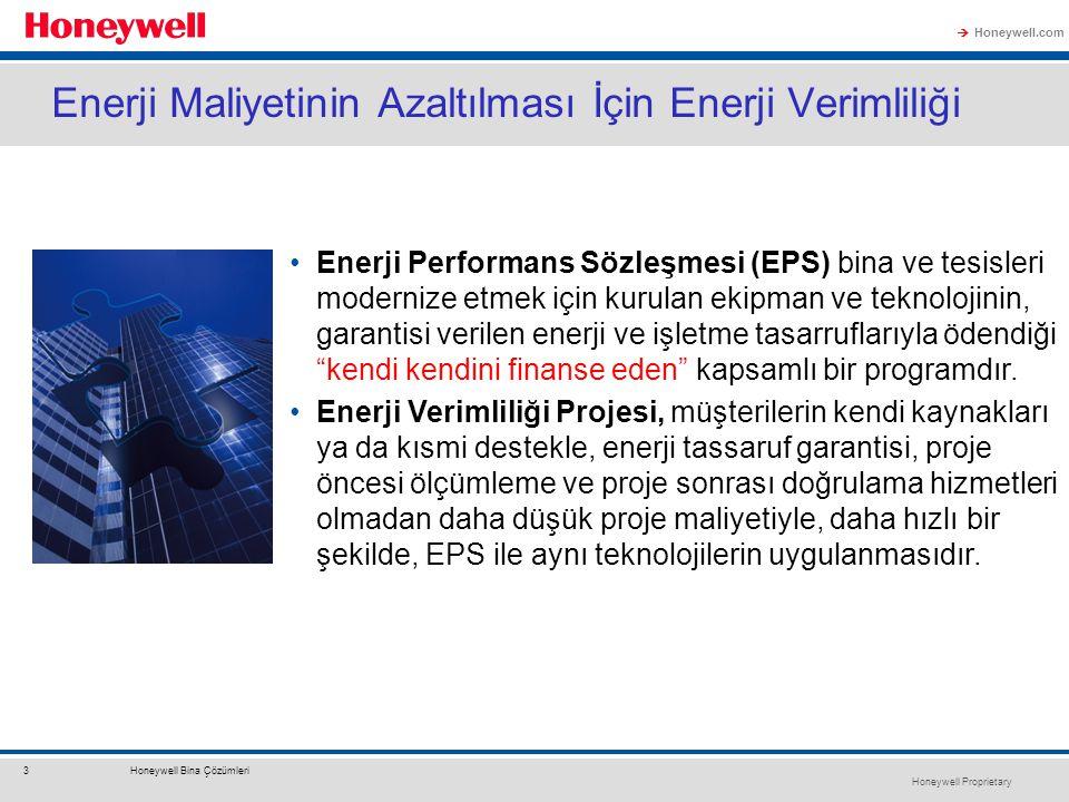 Honeywell Proprietary Honeywell.com  3Honeywell Bina Çözümleri Enerji Maliyetinin Azaltılması İçin Enerji Verimliliği Enerji Performans Sözleşmesi (EPS) bina ve tesisleri modernize etmek için kurulan ekipman ve teknolojinin, garantisi verilen enerji ve işletme tasarruflarıyla ödendiği kendi kendini finanse eden kapsamlı bir programdır.
