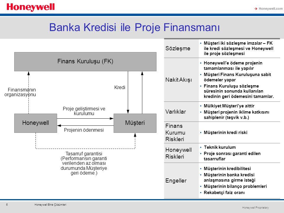 Honeywell Proprietary Honeywell.com  6Honeywell Bina Çözümleri Banka Kredisi ile Proje Finansmanı Sözleşme Müşteri iki sözleşme imzalar – FK ile kred