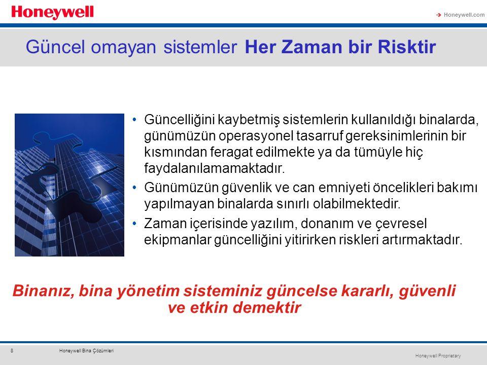 Honeywell Proprietary Honeywell.com  8Honeywell Bina Çözümleri Güncel omayan sistemler Her Zaman bir Risktir Güncelliğini kaybetmiş sistemlerin kulla