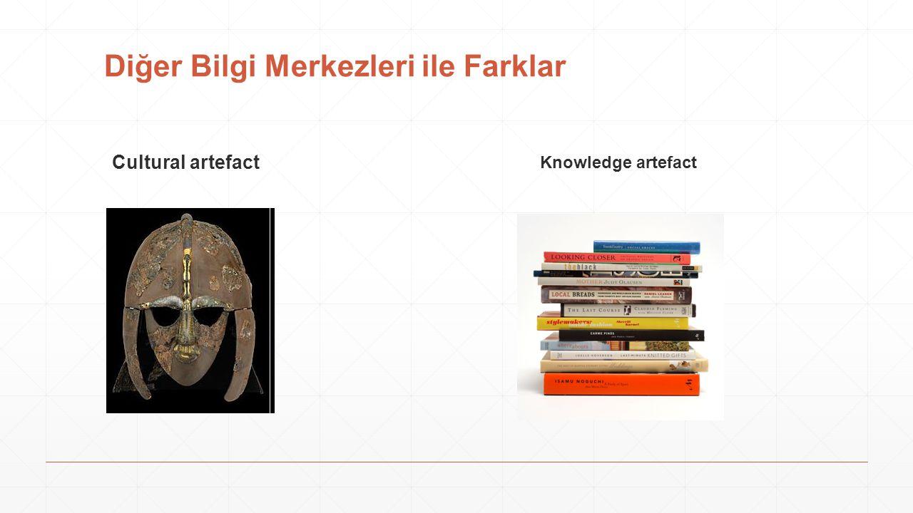 Cultural artefact Diğer Bilgi Merkezleri ile Farklar Knowledge artefact