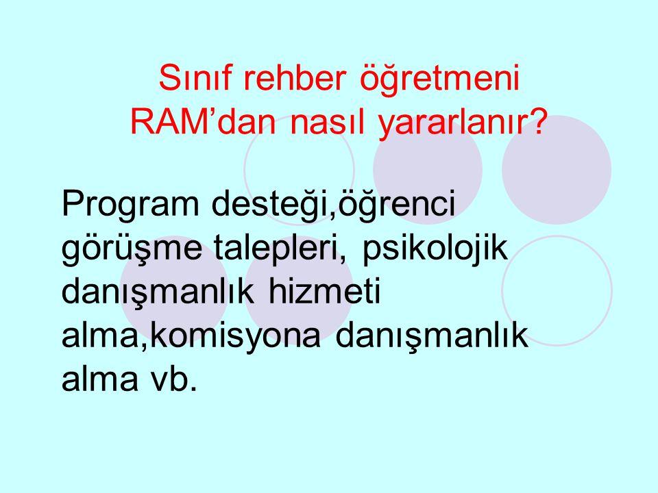 Sınıf rehber öğretmeni RAM'dan nasıl yararlanır? Program desteği,öğrenci görüşme talepleri, psikolojik danışmanlık hizmeti alma,komisyona danışmanlık