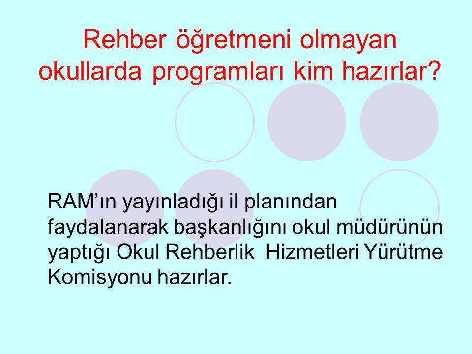 Rehber öğretmeni olmayan okullarda programları kim hazırlar? RAM'ın yayınladığı il planından faydalanarak başkanlığını okul müdürünün yaptığı Okul Reh
