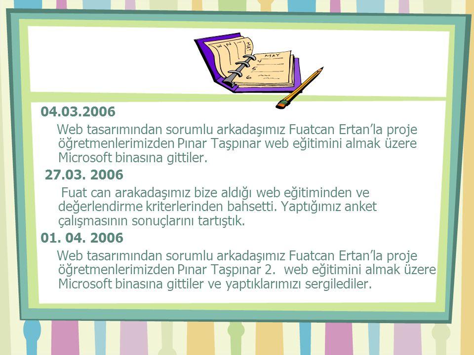 04.03.2006 Web tasarımından sorumlu arkadaşımız Fuatcan Ertan'la proje öğretmenlerimizden Pınar Taşpınar web eğitimini almak üzere Microsoft binasına