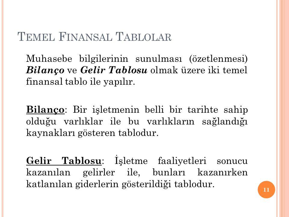 T EMEL F INANSAL T ABLOLAR Muhasebe bilgilerinin sunulması (özetlenmesi) Bilanço ve Gelir Tablosu olmak üzere iki temel finansal tablo ile yapılır. Bi