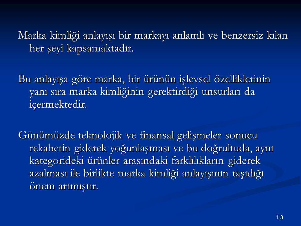 ILETISIM TEMELLI MARKA YÖNETIMI 15.04.2015 Yrd. Doç. Dr. Alparslan Özmen 84