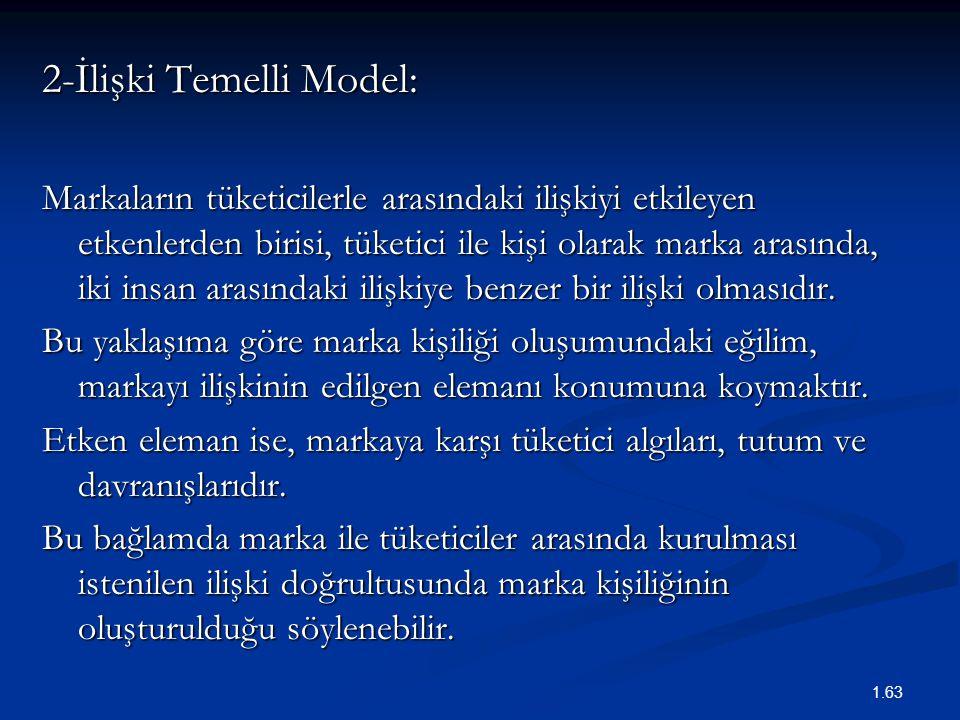2-İlişki Temelli Model: Markaların tüketicilerle arasındaki ilişkiyi etkileyen etkenlerden birisi, tüketici ile kişi olarak marka arasında, iki insan