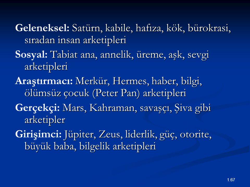 1.67 Satürn, kabile, hafıza, kök, bürokrasi, sıradan insan arketipleri Geleneksel: Satürn, kabile, hafıza, kök, bürokrasi, sıradan insan arketipleri T