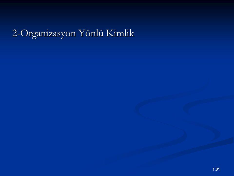 1.81 2-Organizasyon Yönlü Kimlik