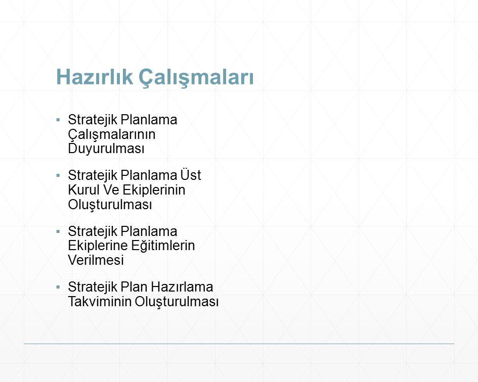 Hazırlık Çalışmaları ▪Stratejik Planlama Çalışmalarının Duyurulması ▪Stratejik Planlama Üst Kurul Ve Ekiplerinin Oluşturulması ▪Stratejik Planlama Eki
