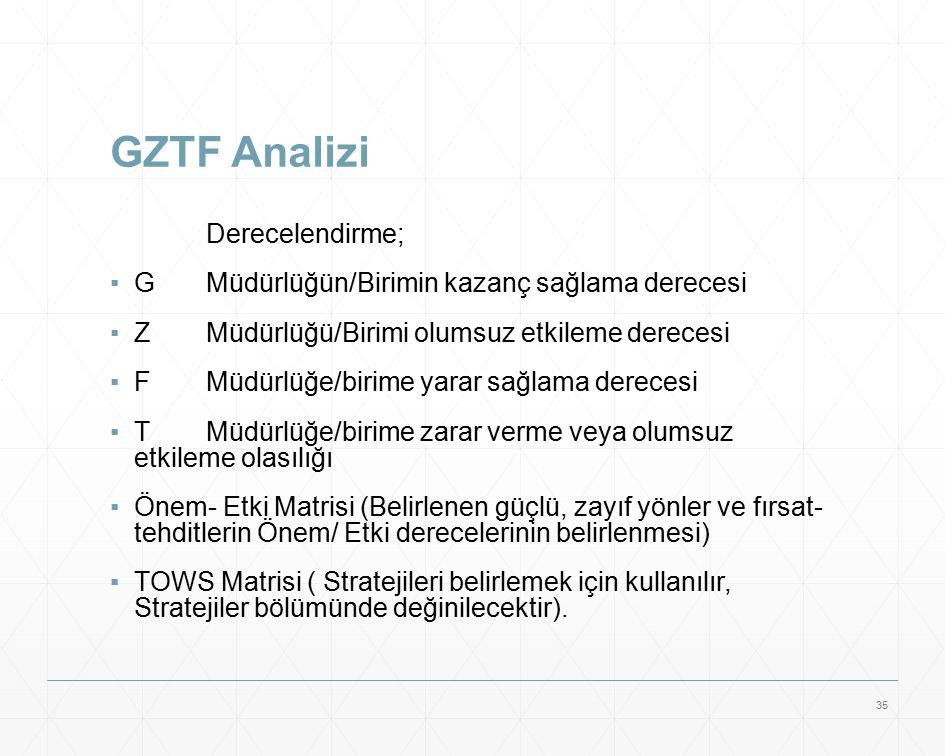GZTF Analizi Derecelendirme; ▪GMüdürlüğün/Birimin kazanç sağlama derecesi ▪ZMüdürlüğü/Birimi olumsuz etkileme derecesi ▪FMüdürlüğe/birime yarar sağlam