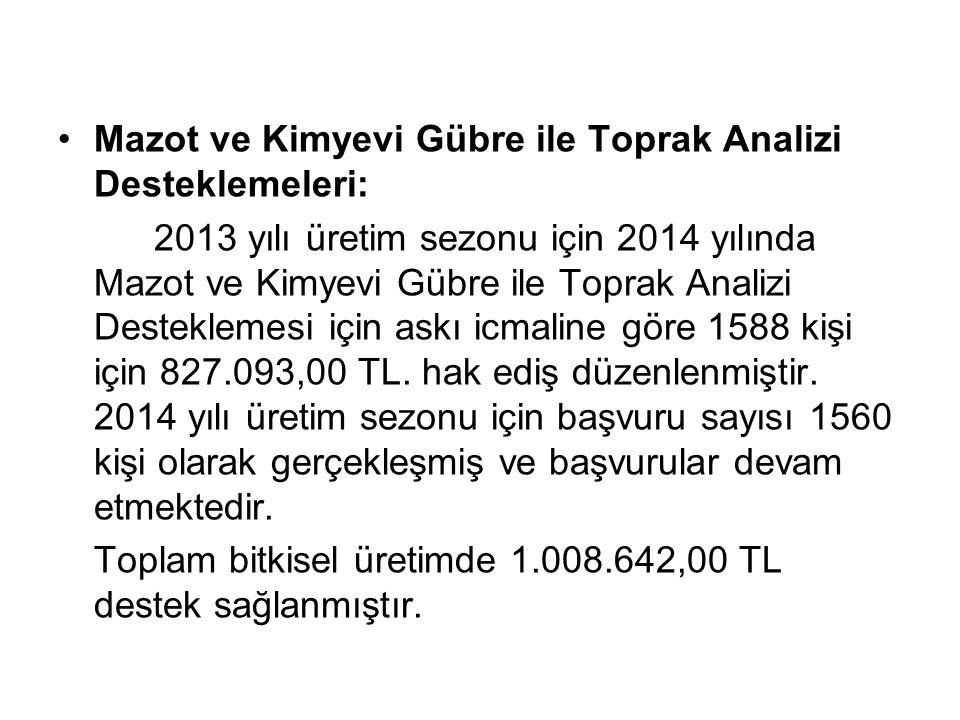 Mazot ve Kimyevi Gübre ile Toprak Analizi Desteklemeleri: 2013 yılı üretim sezonu için 2014 yılında Mazot ve Kimyevi Gübre ile Toprak Analizi Destekle