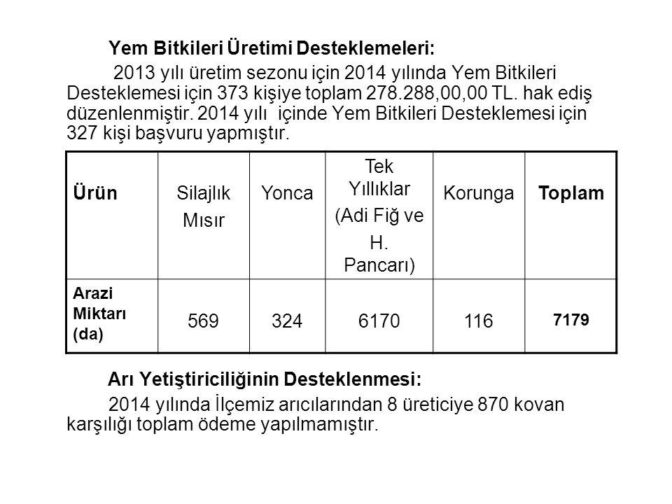 Yem Bitkileri Üretimi Desteklemeleri: 2013 yılı üretim sezonu için 2014 yılında Yem Bitkileri Desteklemesi için 373 kişiye toplam 278.288,00,00 TL. ha