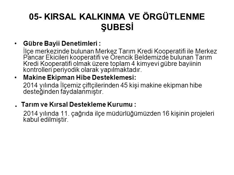 05- KIRSAL KALKINMA VE ÖRGÜTLENME ŞUBESİ Gübre Bayii Denetimleri : İlçe merkezinde bulunan Merkez Tarım Kredi Kooperatifi ile Merkez Pancar Ekicileri