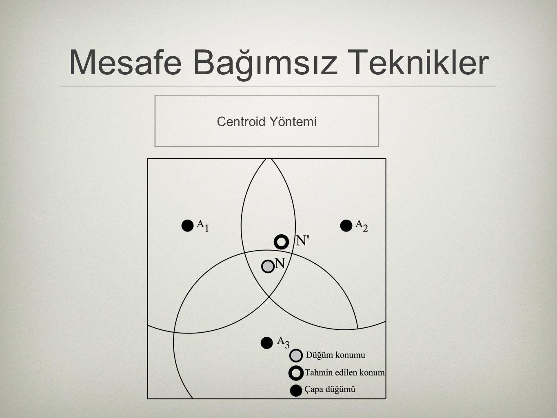 Mesafe Bağımsız Teknikler Centroid Yöntemi