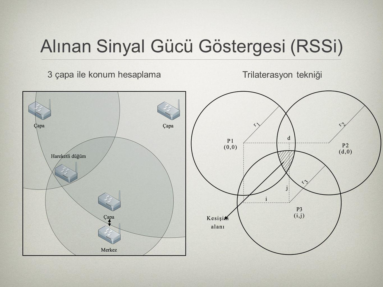 Alınan Sinyal Gücü Göstergesi (RSSi) 3 çapa ile konum hesaplama Trilaterasyon tekniği