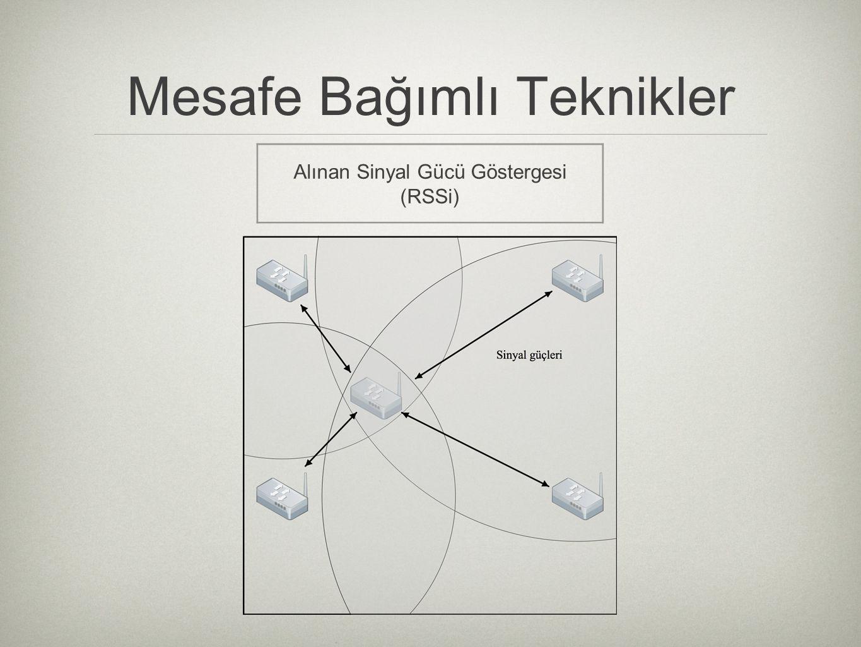 Mesafe Bağımlı Teknikler Alınan Sinyal Gücü Göstergesi (RSSi)