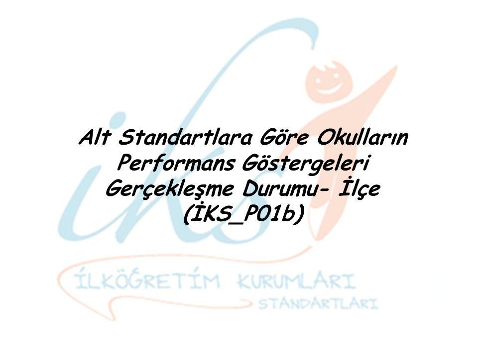 Alt Standartlara Göre Okulların Performans Göstergeleri Gerçekleşme Durumu- İlçe (İKS_P01b)