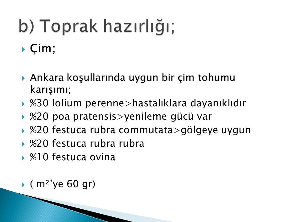  Çim;  Ankara koşullarında uygun bir çim tohumu karışımı;  %30 lolium perenne>hastalıklara dayanıklıdır  %20 poa pratensis>yenileme gücü var  %20