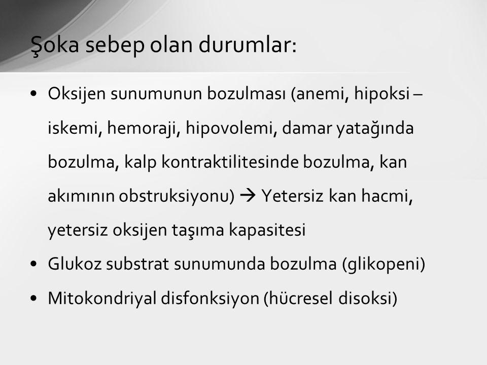 Oksijen sunumunun bozulması (anemi, hipoksi – iskemi, hemoraji, hipovolemi, damar yatağında bozulma, kalp kontraktilitesinde bozulma, kan akımının obs