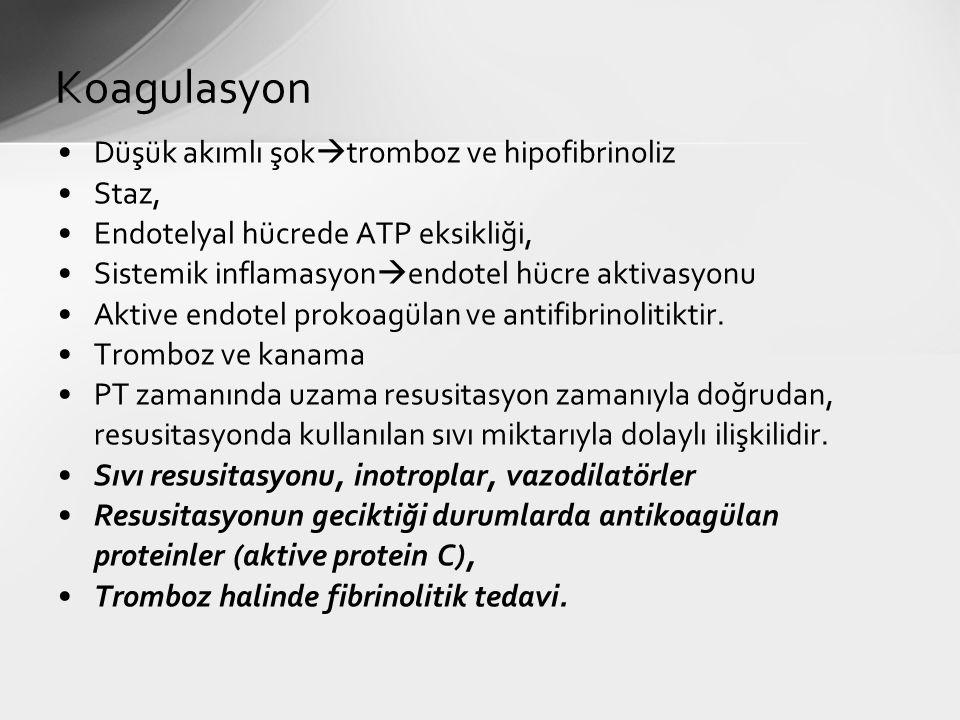 Düşük akımlı şok  tromboz ve hipofibrinoliz Staz, Endotelyal hücrede ATP eksikliği, Sistemik inflamasyon  endotel hücre aktivasyonu Aktive endotel p