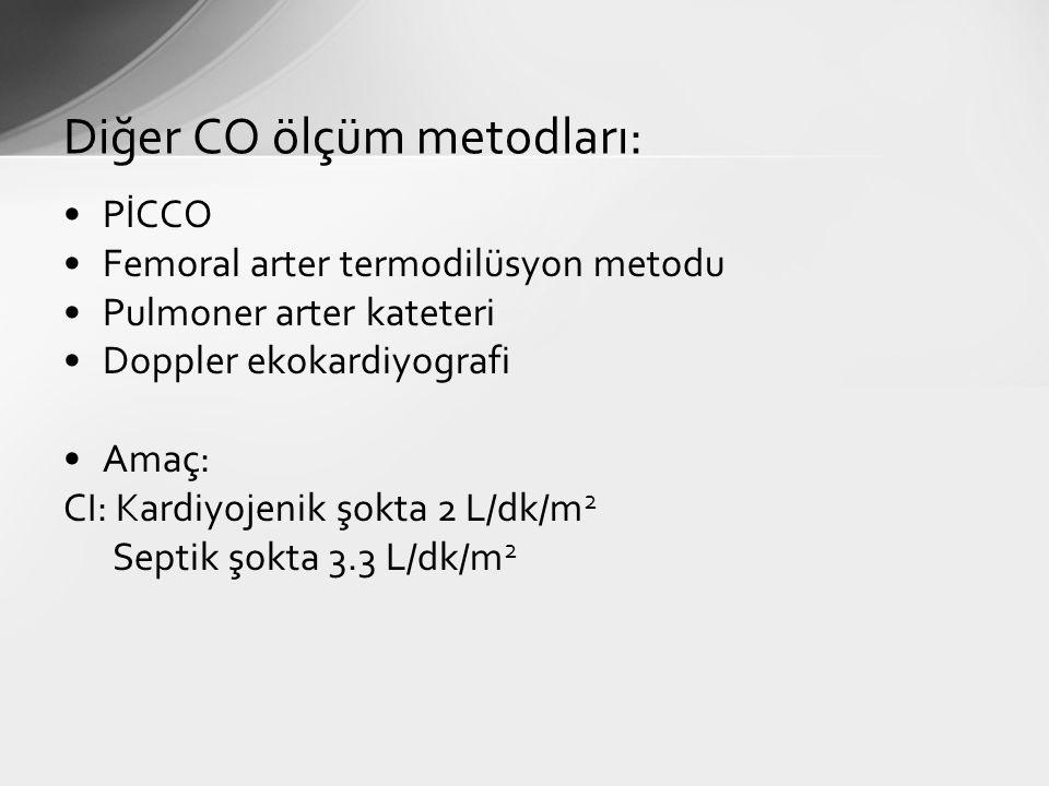PİCCO Femoral arter termodilüsyon metodu Pulmoner arter kateteri Doppler ekokardiyografi Amaç: CI: Kardiyojenik şokta 2 L/dk/m 2 Septik şokta 3.3 L/dk