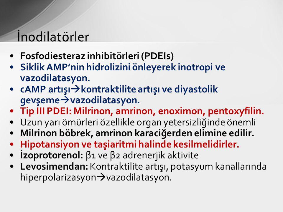 Fosfodiesteraz inhibitörleri (PDEIs) Siklik AMP'nin hidrolizini önleyerek inotropi ve vazodilatasyon. cAMP artışı  kontraktilite artışı ve diyastolik