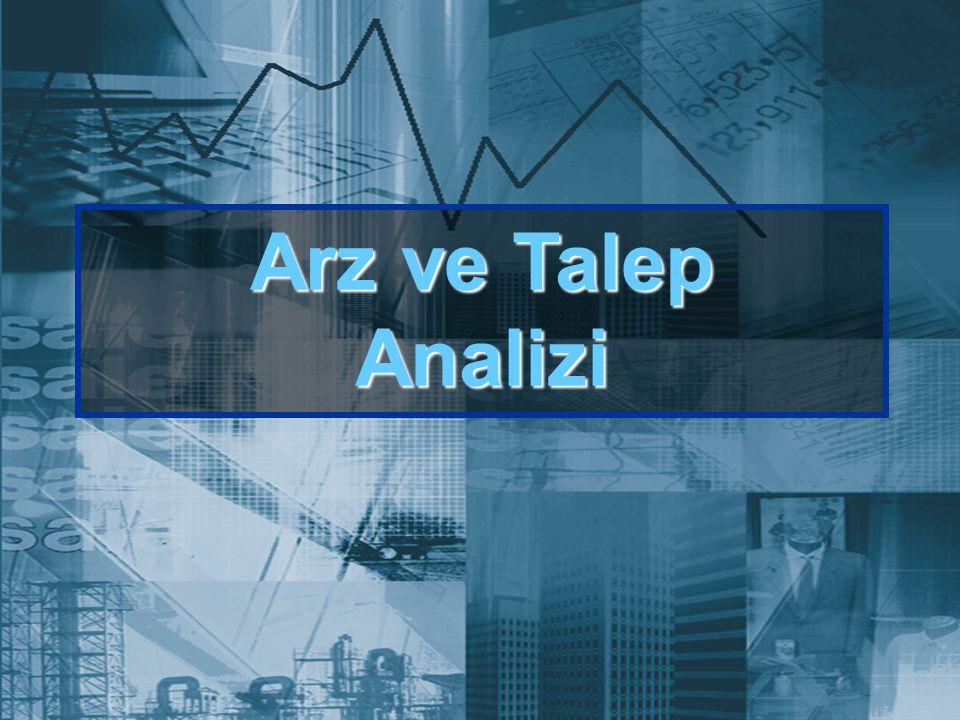 Arz ve Talep Analizi Fiyat Mekanizması: talep artışının etkisi Mal piyasası Fiyat Mekanizması: talep artışının etkisi Mal piyasası