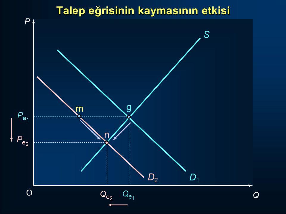 P Q O Pe1Pe1 Qe1Qe1 S D1D1 D2D2 g Pe2Pe2 Qe2Qe2 n m