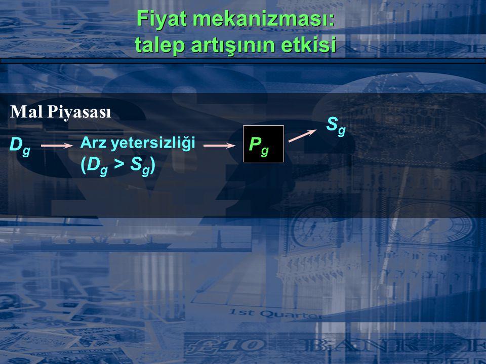 P Q O Pe1Pe1 Qe1Qe1 S D1D1 g Talep eğrisinin kaymasının etkisi
