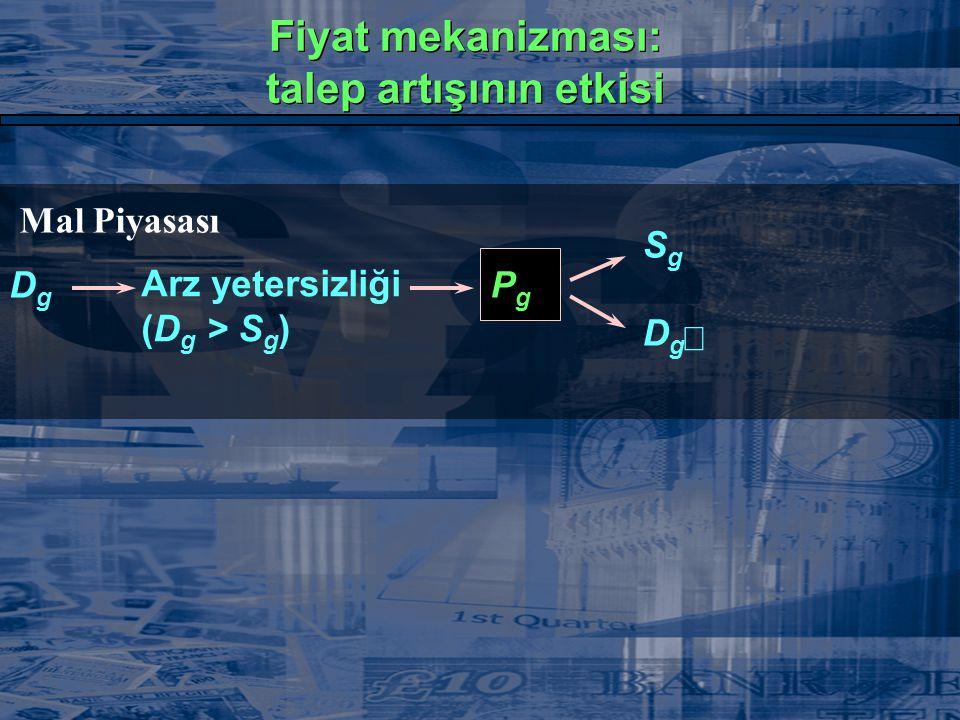 P QO S2S2 S0S0 S1S1 ArtışAzalış Arz eğrisinin kayması