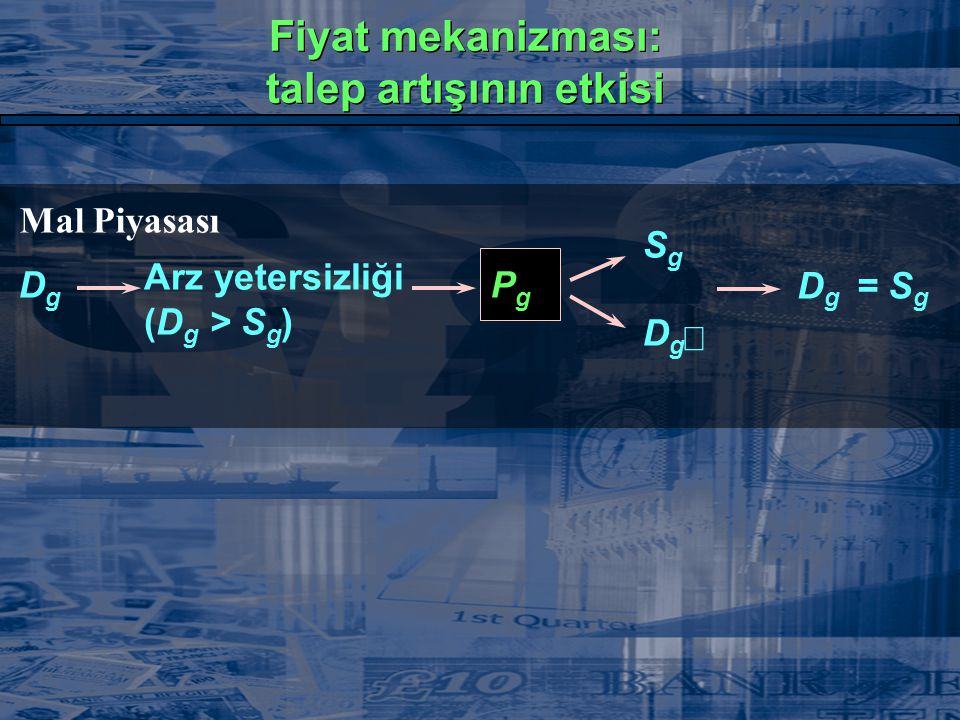 P Q O Pe1Pe1 Qe1Qe1 S g h D1D1 D2D2 Pe2Pe2 Qe2Qe2 i