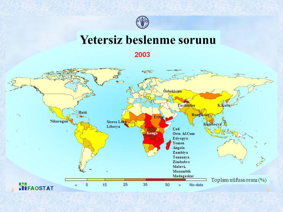 Yetersiz beslenme sorunu Toplam nüfusa oranı (%) Özbekistan Tacikistan Bangladeş Kamboçya K.Kore Haiti Nikaragua Kongo Sierra Leon Liberya Eritre Çad