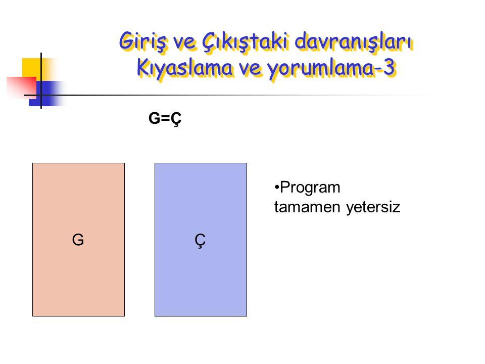 Giriş ve Çıkıştaki davranışları Kıyaslama ve yorumlama-3 GÇ G=Ç Program tamamen yetersiz