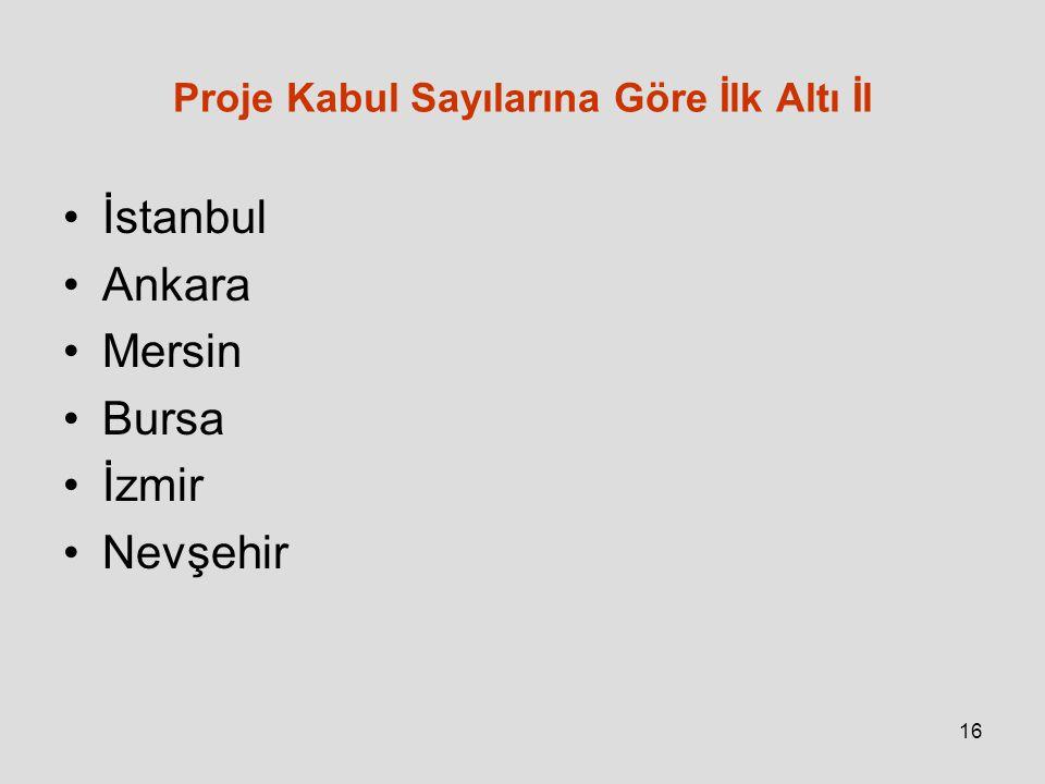 Proje Kabul Sayılarına Göre İlk Altı İl İstanbul Ankara Mersin Bursa İzmir Nevşehir 16