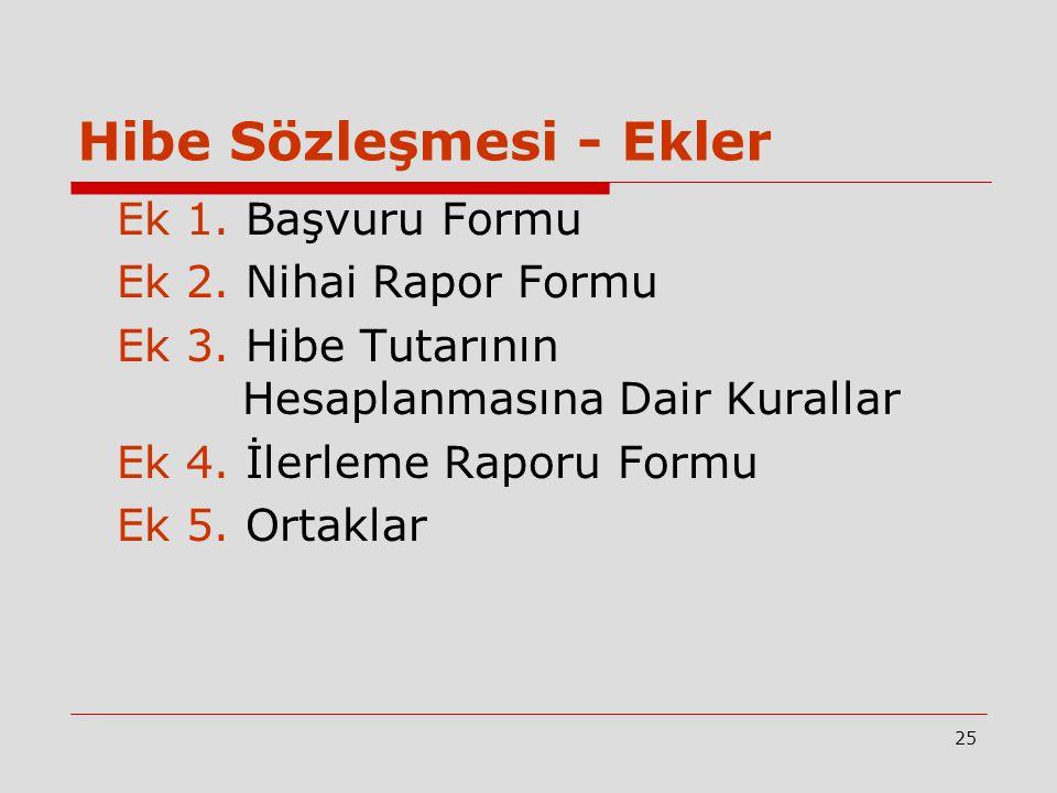 25 Hibe Sözleşmesi - Ekler Ek 1. Başvuru Formu Ek 2.