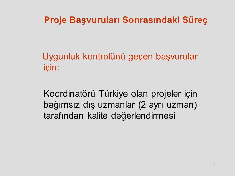 Proje Başvuru Sayılarına Göre İlk Altı İl İstanbul Ankara İzmir Konya Adana Antalya 15