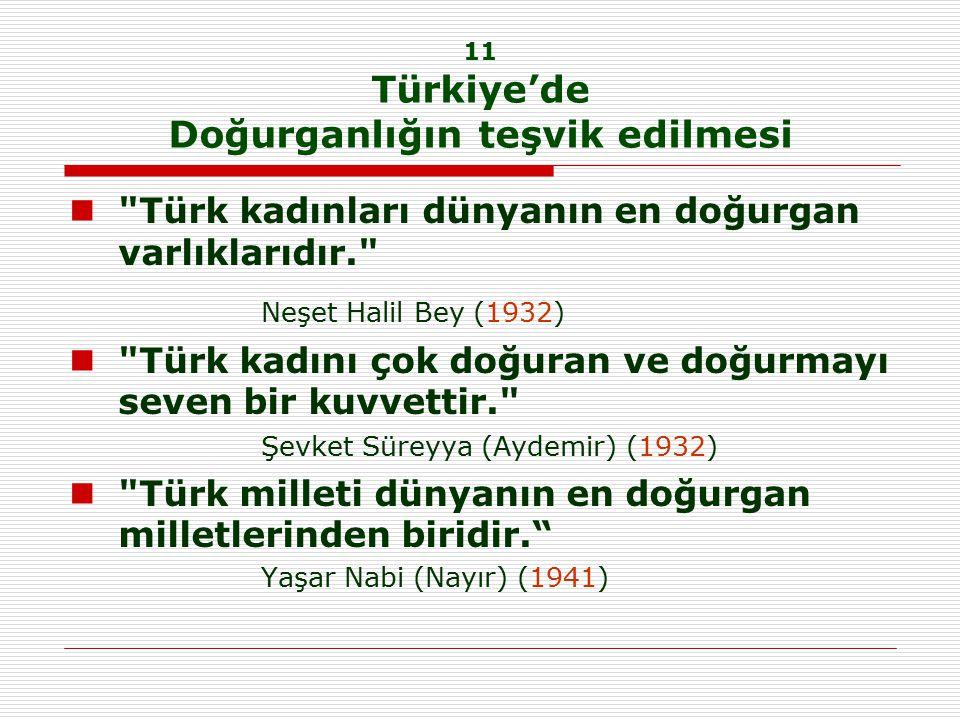 11 Türkiye'de Doğurganlığın teşvik edilmesi Türk kadınları dünyanın en doğurgan varlıklarıdır. Neşet Halil Bey (1932) Türk kadını çok doğuran ve doğurmayı seven bir kuvvettir. Şevket Süreyya (Aydemir) (1932) Türk milleti dünyanın en doğurgan milletlerinden biridir. Yaşar Nabi (Nayır) (1941)