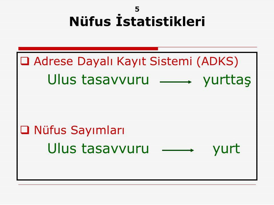 5 Nüfus İstatistikleri  Adrese Dayalı Kayıt Sistemi (ADKS) Ulus tasavvuru yurttaş  Nüfus Sayımları Ulus tasavvuru yurt