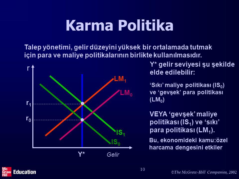 © The McGraw-Hill Companies, 2002 10 Karma Politika Gelir r Talep yönetimi, gelir düzeyini yüksek bir ortalamada tutmak için para ve maliye politikala