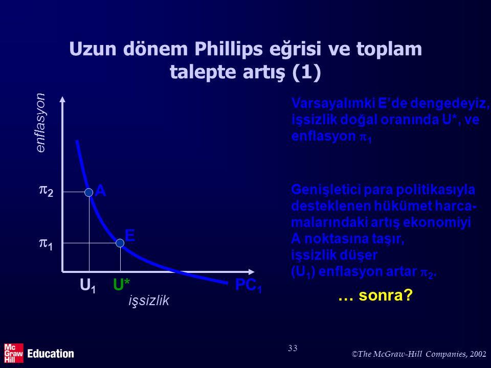 © The McGraw-Hill Companies, 2002 33 Uzun dönem Phillips eğrisi ve toplam talepte artış (1) … sonra? işsizlik enflasyon PC 1 U* Varsayalımki E'de deng