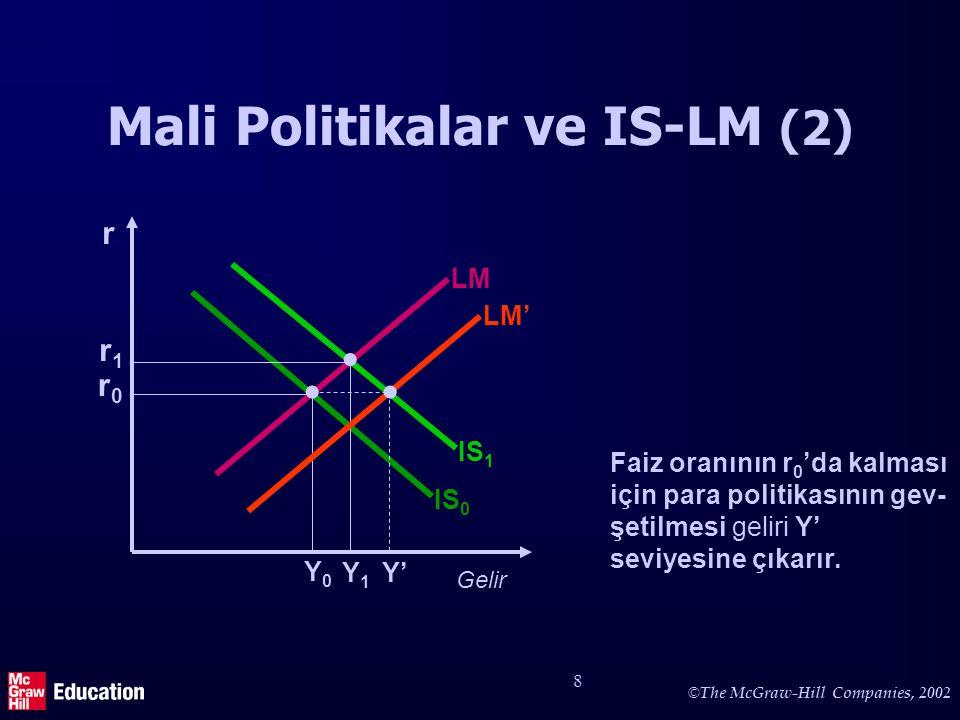 © The McGraw-Hill Companies, 2002 8 Mali Politikalar ve IS-LM (2) Gelir r IS 0 LM Y0Y0 r0r0 IS 1 r1r1 Y1Y1   Faiz oranının r 0 'da kalması için para