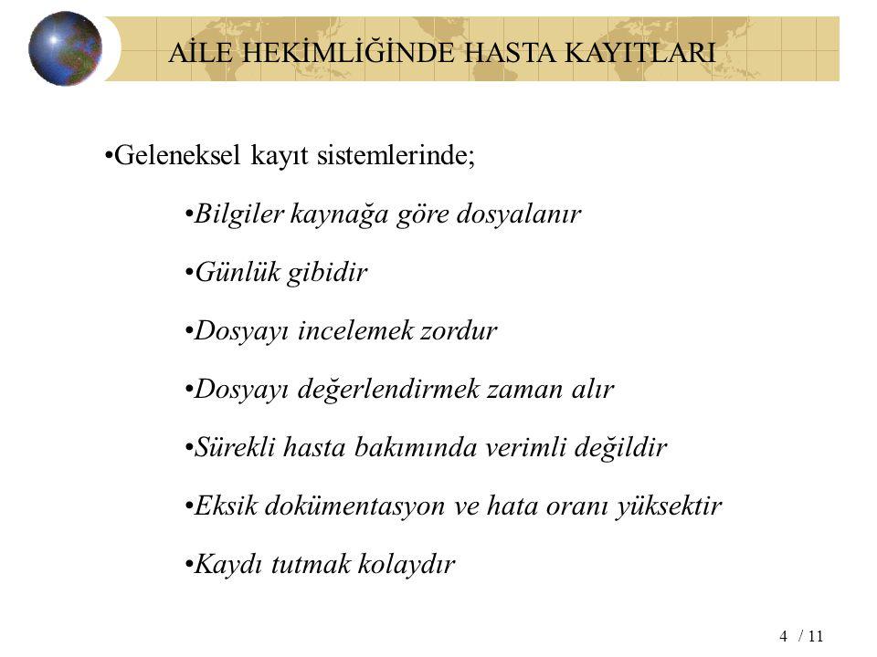 AİLE HEKİMLİĞİNDE HASTA KAYITLARI / 114 Geleneksel kayıt sistemlerinde; Bilgiler kaynağa göre dosyalanır Günlük gibidir Dosyayı incelemek zordur Dosya