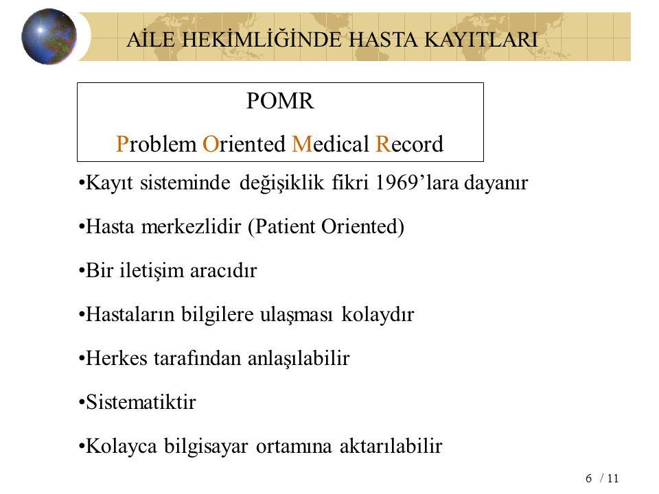AİLE HEKİMLİĞİNDE HASTA KAYITLARI / 116 POMR Problem Oriented Medical Record Kayıt sisteminde değişiklik fikri 1969'lara dayanır Hasta merkezlidir (Pa