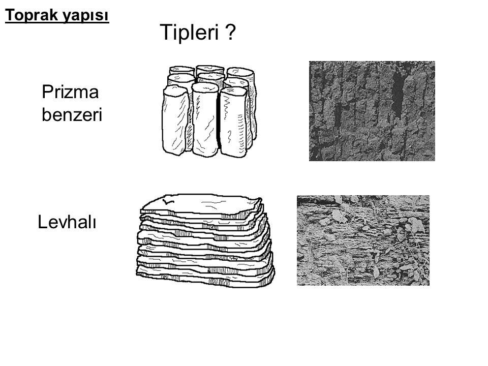 Prizma benzeri Levhalı Toprak yapısı Tipleri ?