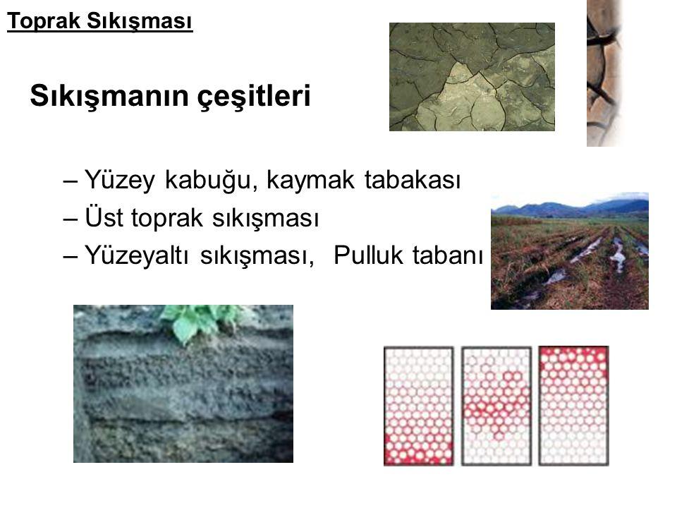 Sıkışmanın çeşitleri –Yüzey kabuğu, kaymak tabakası –Üst toprak sıkışması –Yüzeyaltı sıkışması, Pulluk tabanı Toprak Sıkışması