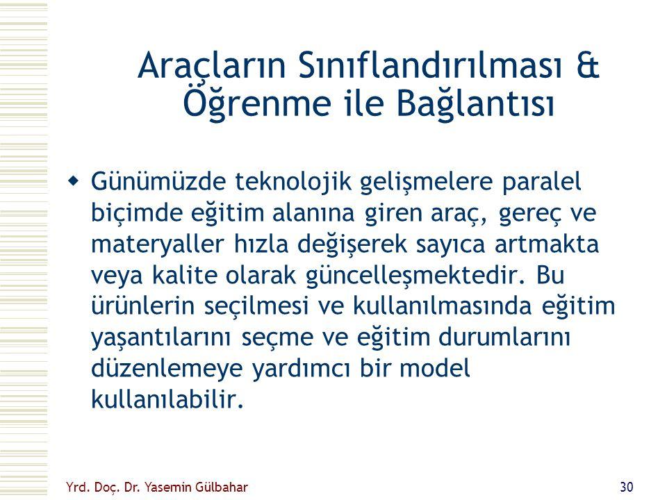 Yrd.Doç. Dr. Yasemin Gülbahar 29 Sınıf içi iletişimi geliştirmek için...